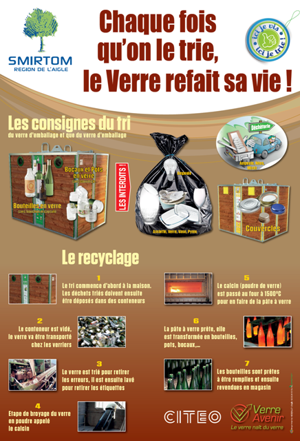 verre recyclage